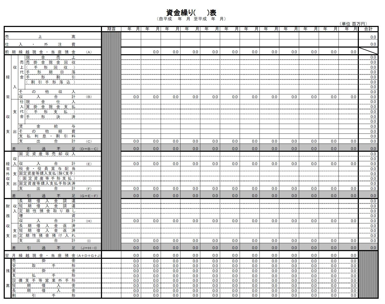 日本政策金融公庫が公表している資金繰り表のひな型です。