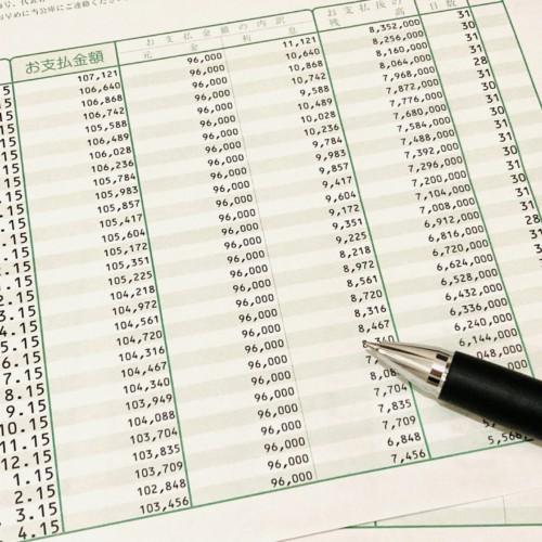 資金繰り安定のために支払利息は必要経費です